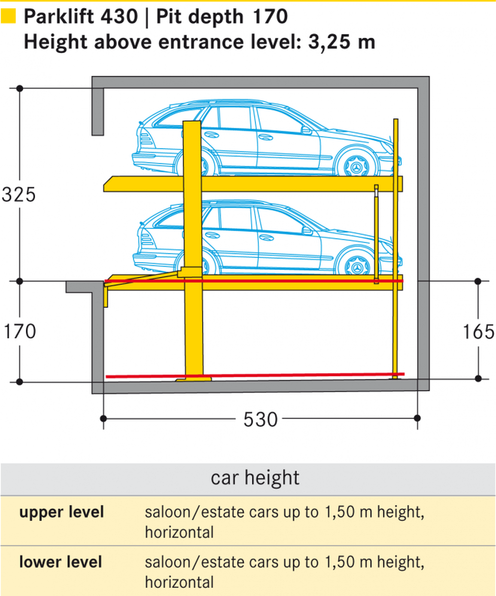 parcheggio meccanizzato Parklift