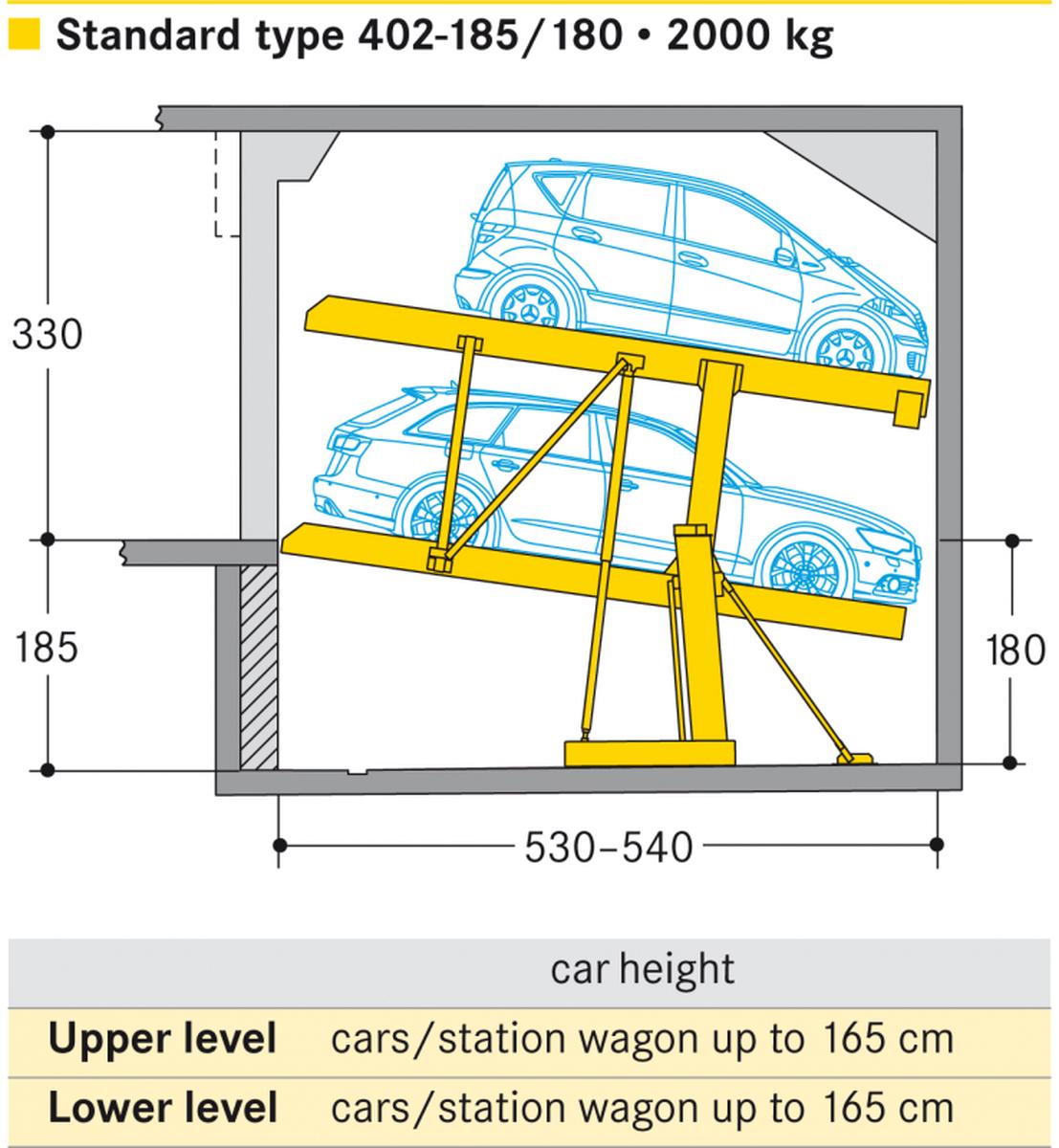 Parklift 402 - Ascensore per auto senza conducente a bordo