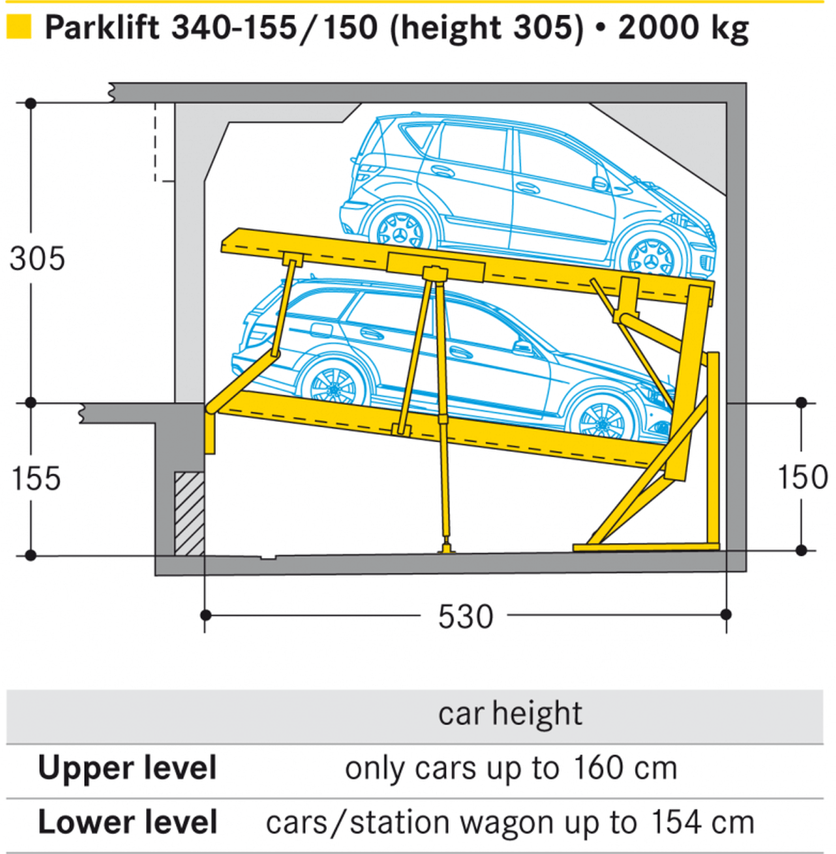 Parklift 340 - Ascensore per auto senza conducente a bordo