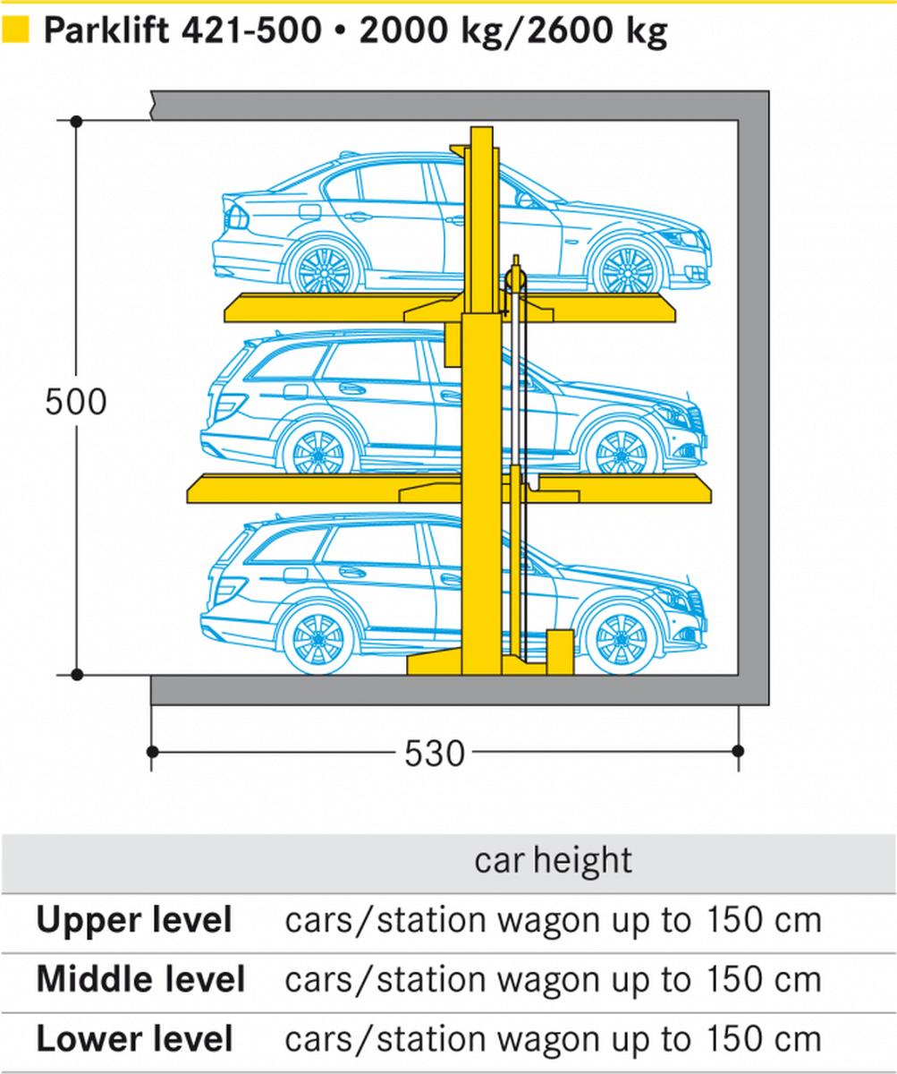Ascensori per auto