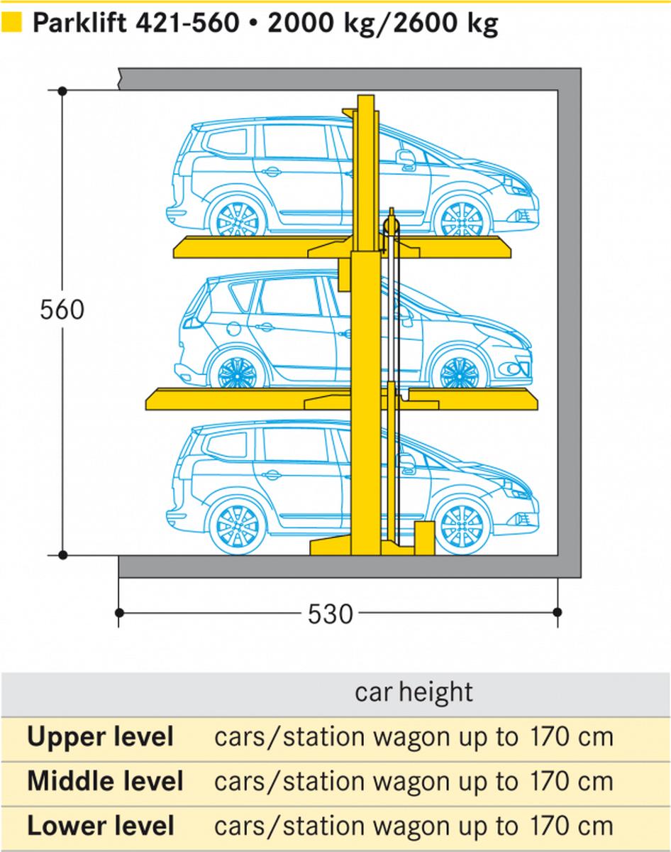 Sistema moltiplicatore di parcheggio