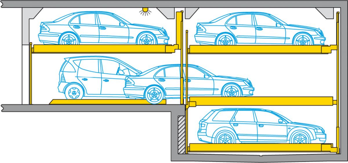 parcheggio meccanico Combilift 552