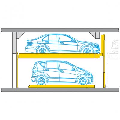 Combilift 552 - sistema di parcheggio semiautomatico