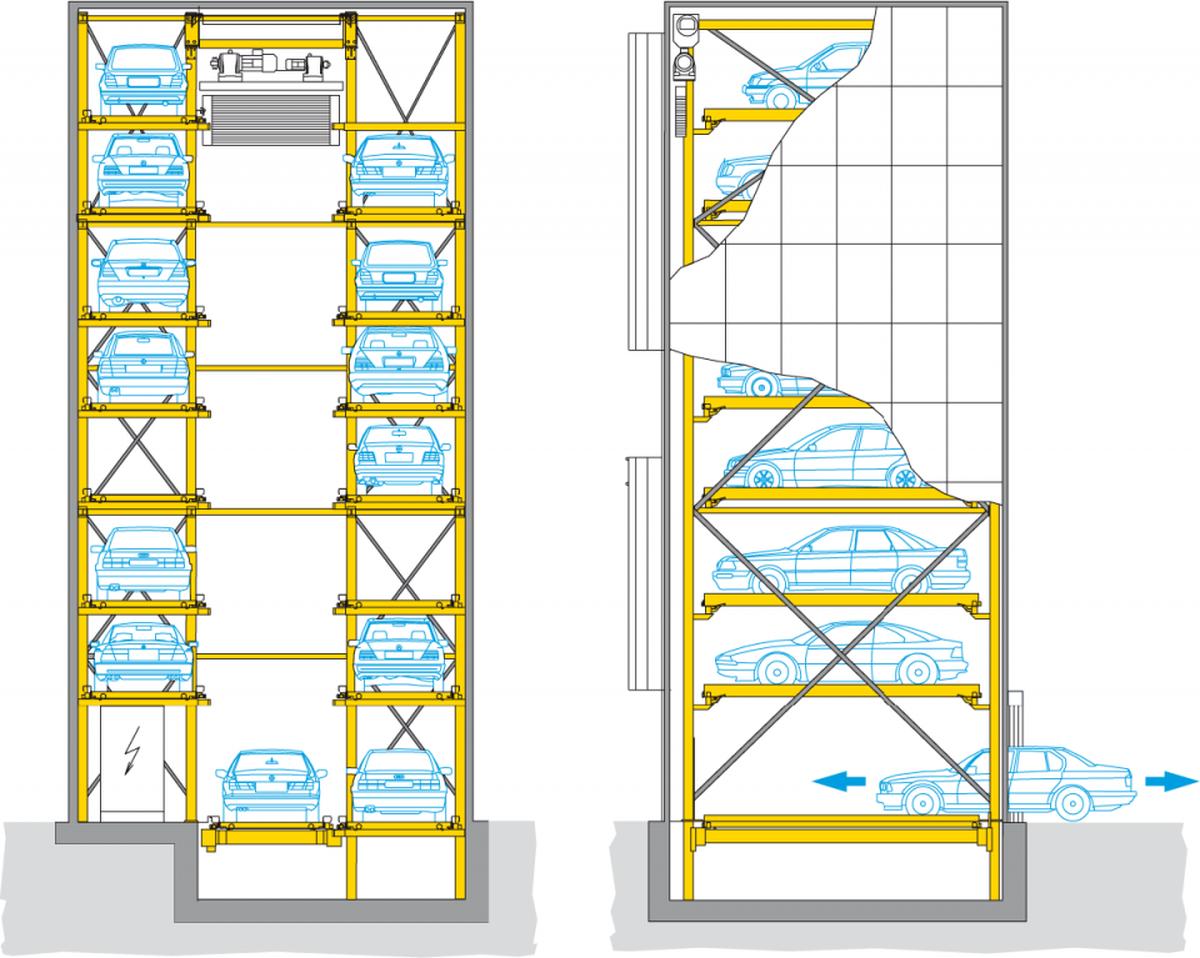 Sistema di parcheggio automatizzato Parksafe 580