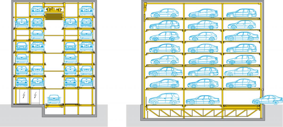 Sistema di parcheggio automatizzato Parksafe 583