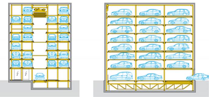 Parksafe 583 - Ascensore per auto senza conducente a bordo