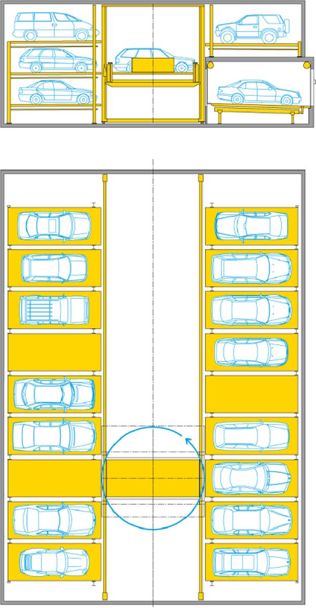 Sistema di parcheggio automatico Multiparker 730