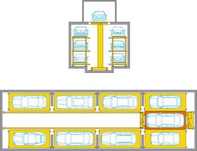 Multiparker 740 - Parcheggio auto longitudinale