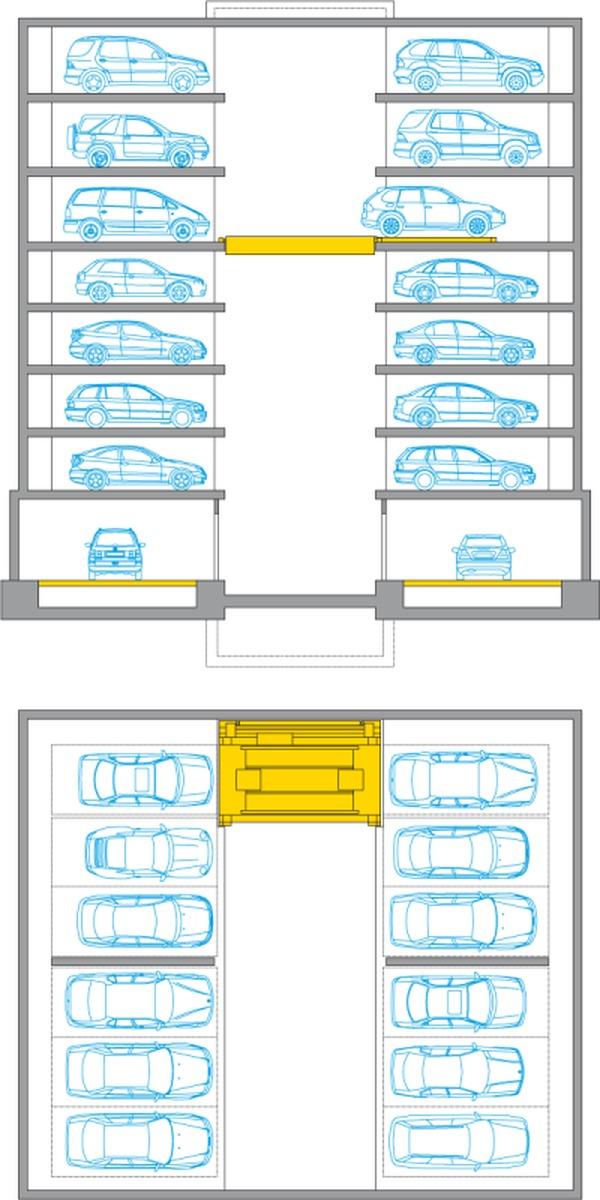 Sistema di parcheggio automatico Multiparker 750